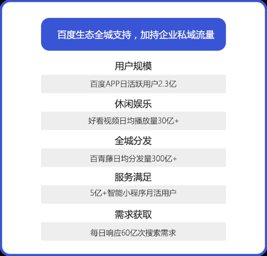 企业百家号蓝V认证优势配图2